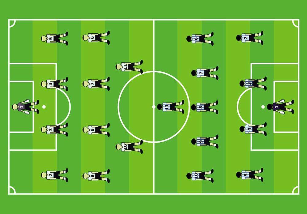 【第6回テスト】サッカーで使えるスペイン語「ポジション」